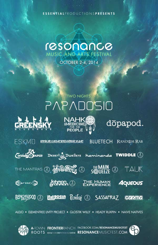 Resonance 2014