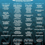 Lockn' Festival 2015 featuring String Cheese Incident, The Doobie Brothers, Robert Plant & More
