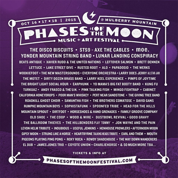 Phases Of The Moon 2015